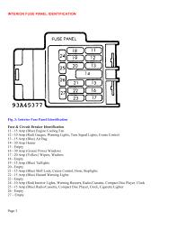 2008 mazda miata fuse box 2008 wiring diagrams