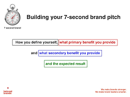 how to answer so tell me about yourself in seconds beloved brand careers 2016 072