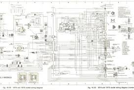 jeep cj dash wiring diagram wiring diagram and hernes jeep 1980 cj7 v8 wire diagram wiring diagrams