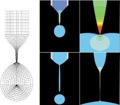Physics of liquid jets