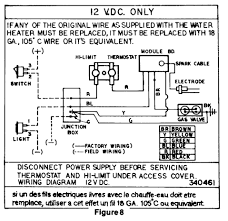 wiring diagram for rv furnace the wiring diagram suburban water heater wiring diagram nodasystech wiring diagram