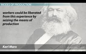 economic determinism and karl marx definition history video means of production in sociology definition concept