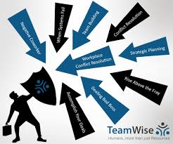 teamwise hr software tips to handle gen x and gen y workforce tips to handle gen x and gen y workforce