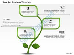 internet marketing strategy tree diagram powerpoint    also downloaded