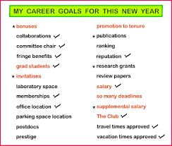 examples of career goals essays sample career goals essays success