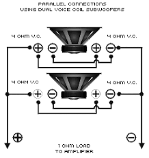 dual voice coil wiring diagram wiring diagram and hernes subwoofer wiring diagrams two 1 ohm dvc speakers 4 load source subwoofer dual voice coil