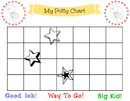 potty charts for children activity shelter potty chart
