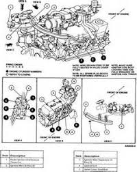 similiar 2007 ford taurus engine diagram keywords 2007 ford taurus engine diagram