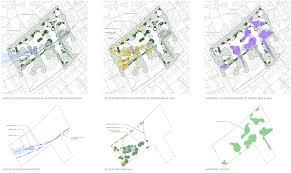 images of landscape architecture diagrams   diagramslandscape architecture diagrams printable wiring diagram