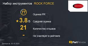 Отзывы о наборах <b>инструментов ROCK FORCE</b>: Оценки ...