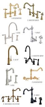 country kitchen column spout:  ideas about new kitchen inspiration on pinterest gray kitchens kitchen inspiration and countertops