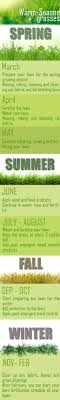 best ideas about lawn fertilizer schedule lawn lawn fertilizing tips for warm season grasses goldensunlandscapingsvc