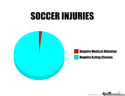 Injury Memes. Best Collection of Funny Injury Pictures via Relatably.com