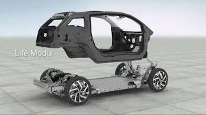 Will Future <b>Cars</b> Have CO2-Negative <b>Carbon Fiber</b>? - Technologue ...