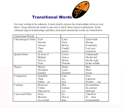 transitional words in essays a list of transition words for essays