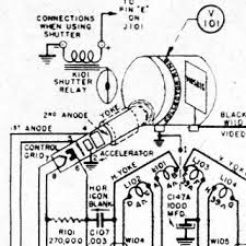 labguy's world 1945 rca crv 59aae iconoscope camera on digital camera schematics