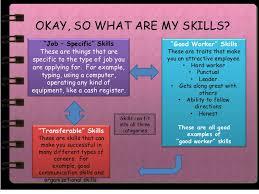 resume writing for teensextra  school curricular activities church