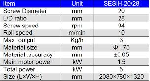 Professional <b>3D</b> Printing <b>Filament Extruder</b> < $35K USD - High ...
