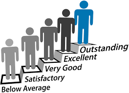 evaluating s success what is the standard