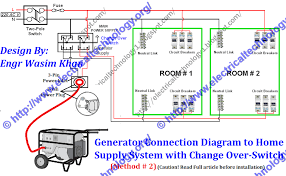 generator wiring diagrams     generator wiring diagram and    bm  wiring generator wiring diagram schematic  moresave image  how to connect portable generator to home supply