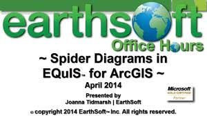 creating spider diagrams with equis™ for arcgis video plot    creating spider diagrams   equis™ for arcgis video plot crosstab reports in arcmap apr