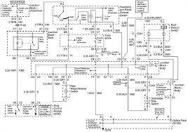 wiring diagram rear wiper motor yukon wiring discover your 2001 suburban roof wiring diagram 2001 wiring diagrams for