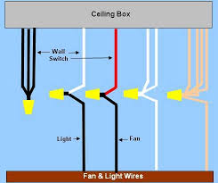 ceiling fan red wire i am trying to install a ceiling fan the house is prewired what