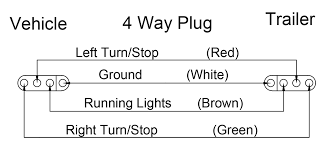 plug wiring diagram double a trailers plug wiring diagram