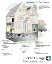 Asbestos: An Overview of What it Is & Exposure Risks