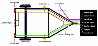 trailer plug wiring diagram way trailer image 7 way trailer wiring diagram 7 wiring diagrams car on trailer plug wiring diagram 7 way