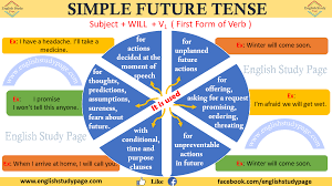 simple future tense english study page the tenses simply show the time of an action