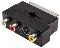 Кабели и разъемы для аудио- и видеотехники