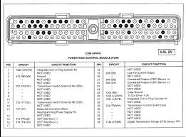 89 mustang ecm wiring diagram ecm pinout where is the speed sensor wire mustangforums com log in