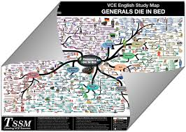 vce generals die in bed study map an example of the study map is shown below