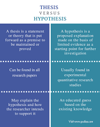 Difference Between Thesis and Hypothesis   Comparison Summary Pediaa Com
