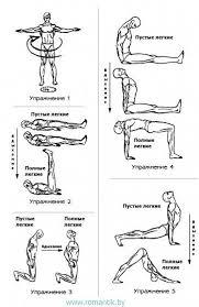 <b>5 тибетских</b> жемчужин - схема выполнения упражнений ...