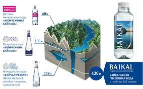 Байкальская <b>вода</b> BAIKAL430 <b>9</b> л