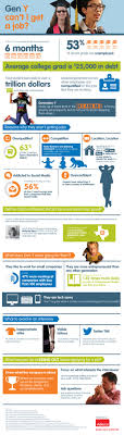 17 best images about gen y the millennials gen y cant i get a job infographic