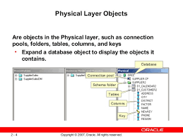 obiee rpd admin tools building physical layer oracle obiee obiee administration