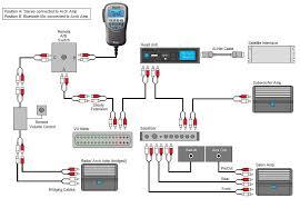 boat speaker wiring diagram boat wiring diagrams online wiring diagram for boat speakers wiring image