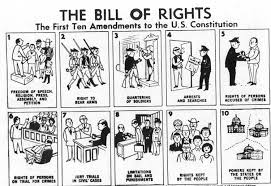 bill of right essay pdf the bill of rights as a constitution bill of right essay