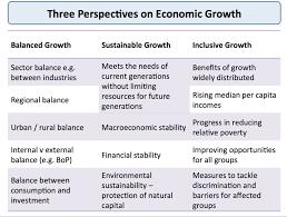 a model of regional economic growth essay uk   meydanlarousse coma model of regional economic growth essay uk