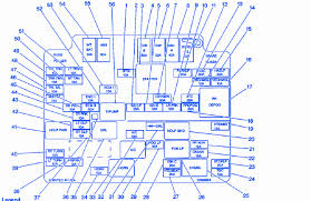 chevy s starter wiring diagram wiring diagram 2001 chevrolet s10 wiring diagram and schematic