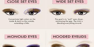 5 types of smokey eyes for diffe eye shapes ladylifehacks