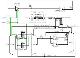 simple cpu designcpu circuit diagram