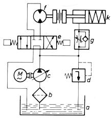 rexnord antriebstechnika reservoir  b filter  c variable displacement pump  d pressure limited valve  e   control valve  f hydraulic motor  g throttle non return valve  k brake