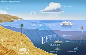 what is the deep web a first trip into the abyss