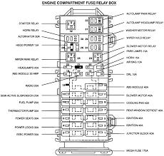 interior fuse box diagram 1993 ford ranger wiring diagram and 2000 Lexus Gs300 Fuse Box Diagram 94 ford e350 wiring diagram likewise 2001 hyundai accent radio wiring diagram as well 3 likewise 2000 lexus gs300 fuse box diagram