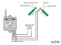 3 valve hunter sprinkler system wiring diagram images sprinkler sprinkler controller wiring on hunter system diagram