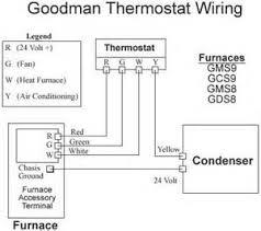 similiar goodman gch95 furnace ductwork diagrams keywords thermostat wiring diagram wiring diagram schematic
